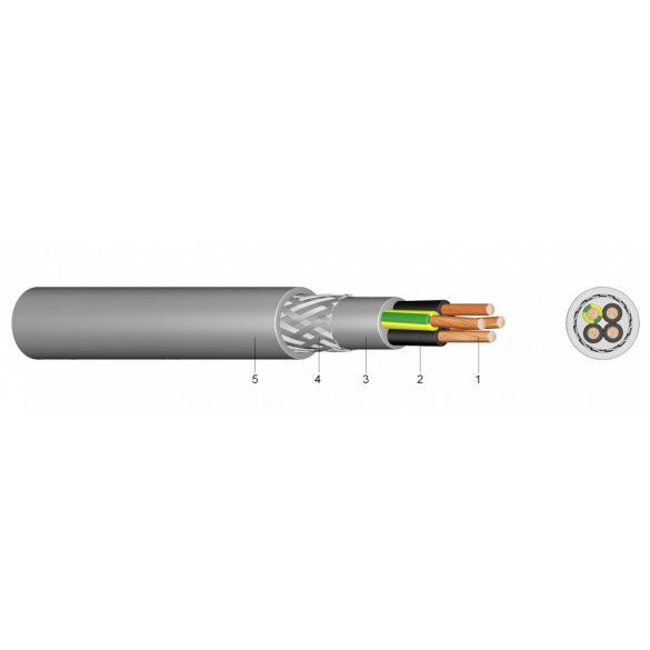 H05VVC4V5-K 4x0,75mm2 kábel