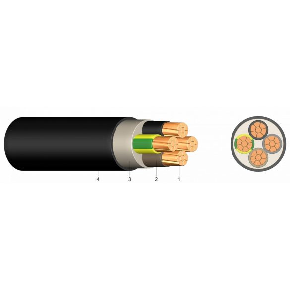 N2XH-J 3x240/120 SM kábel