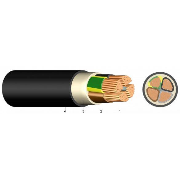 NYY-J 5x1.5 kábel